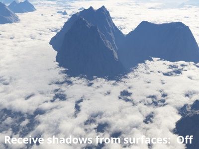 Receive shadows from surfaces disabled (default).