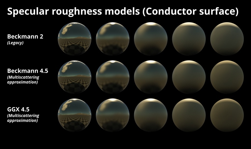 Specular roughness models on conductor (metal) surface with top lighting.