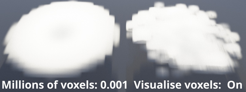 Visualise voxels on.  Millions of voxels = 0.001